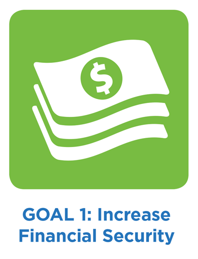 Goal 1 of the new Five Year Plan: Increase financial security through asset development for individuals with I/DD.