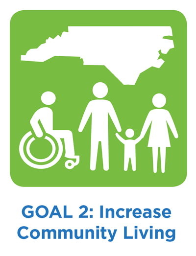 Goal 2 of the new Five Year Plan: Increase community living for individuals with I/DD.
