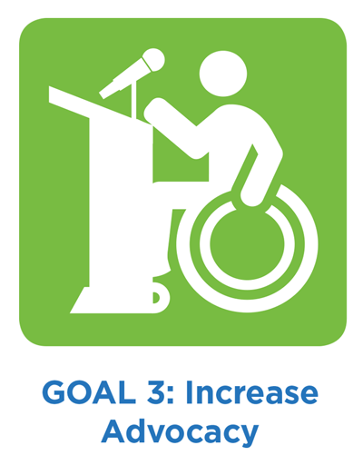 Goal 3 of the new Five Year Plan: Increase advocacy for individuals with I/DD.